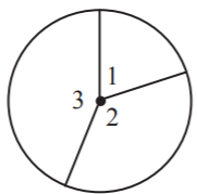 Tentukan ukuran masing-masing sudut pusat tersebut www.jawabanbukupaket.com