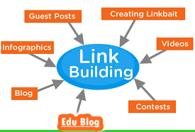 Top 55  High DA  Edu Blog Commenting Sites Can Give You Do Follow Back Link