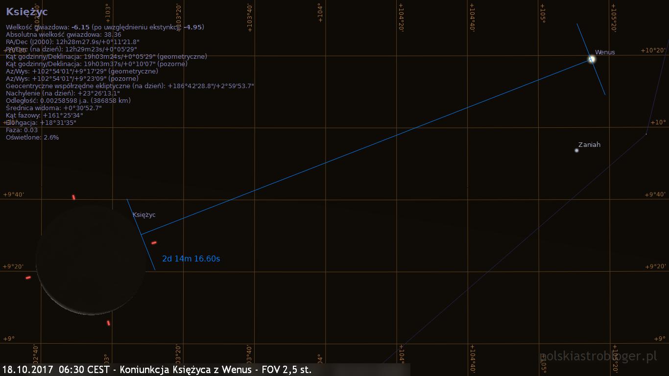 18.10.2017  06:30 CEST - Koniunkcja Księżyca z Wenus - FOV 2,5 st.