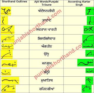 11-february-2021-ajit-tribune-shorthand-outlines