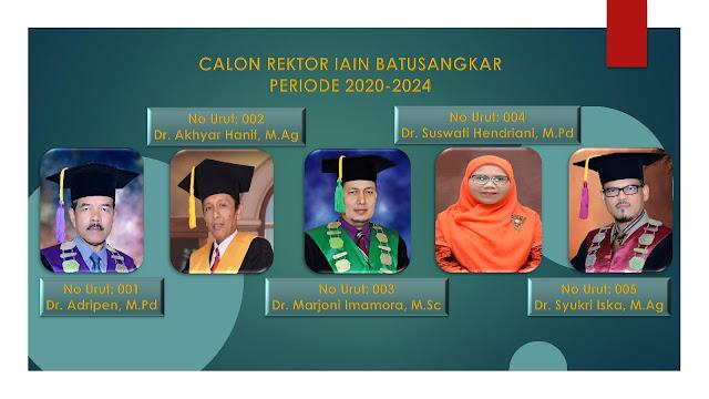 Pengumuman Hasil Verifikasi Administrasi Bakal Calon Rektor IAIN Batusangkar Periode 2020-2024
