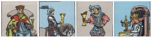 aparencia fisica cartas copas tarot