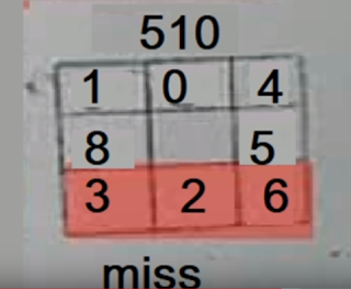 Thai Lottery Free Complete Lower Pointers For 16 October 2018