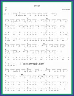not angka sitogol lagu daerah sumatera utara
