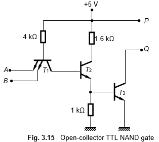 Open Collector TTL NAND Gate ~ Electronics and Communication