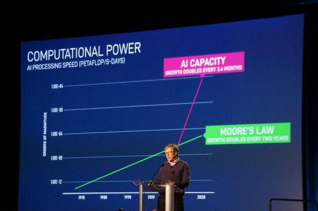 بيل غيتس: الذكاء الاصطناعي وتكنولوجيا تحرير الجينات ستنقذ البشرية