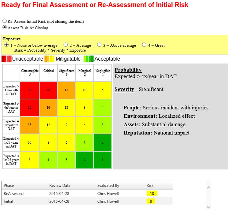 hazard risk register template - aviation safety management systems sms april 2015