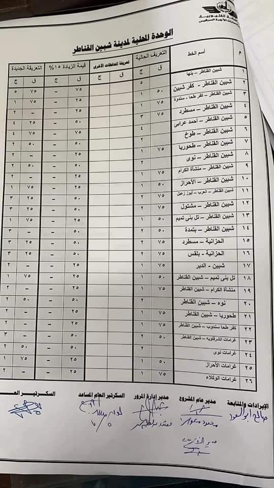 ننشر التعريفه الجديده للمواصلات داخل وبين المدن المصرية بعد زياده اسعار الوقود بجميع المحافظات FB_IMG_1562332089336