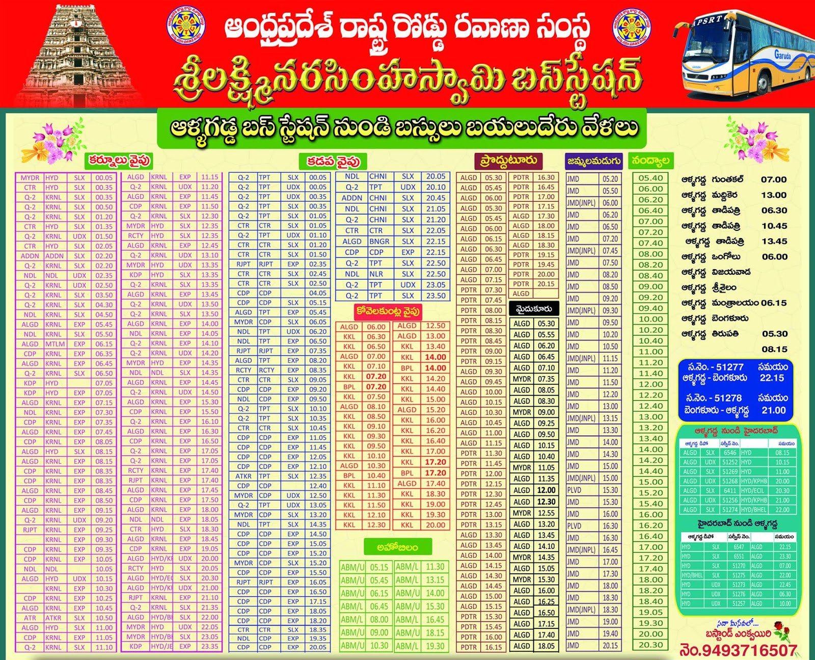 Table Showing Timings of the Buses that run from Allagadda to Several Cities
