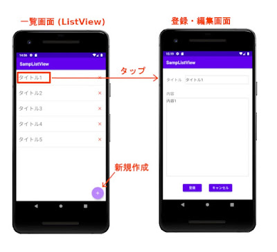 Android Studio ListViewと削除ボタン
