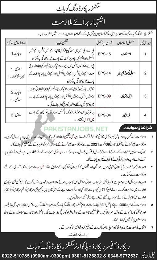 Pakistan Bait-ul-Mal-PBM Jobs Advertisement Latest