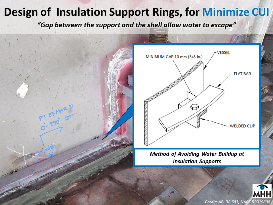 Insulation Support Rings For Vessels Image Mag : 2052BLikely2BLocation2Bof2BCUI2B 2BVertical2BVessel2B 2BInsulation2BSupport2BRing2Bin2BBottom2BZone2Band2BDesign2BRev02B2of2 from imagemag.ru size 960 x 720 png 830kB