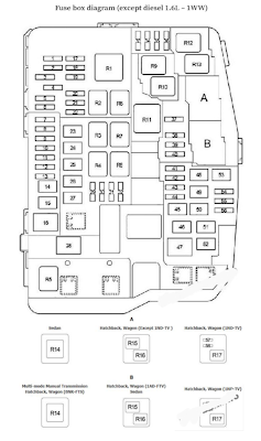 sekring dan relay TOYOTA COROLLA ALTIS 2013-2018