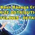 KBC - Kaun Banega Crorepati 2019 | Detailed information About this game | Prize Money Part - II
