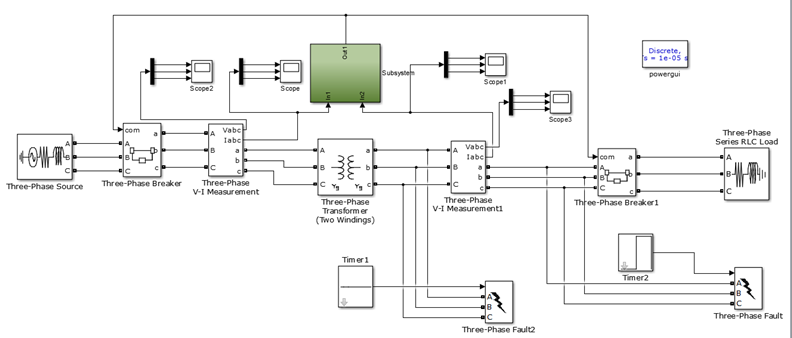 Differential Relay modelling using MATLAB Simulation procedure