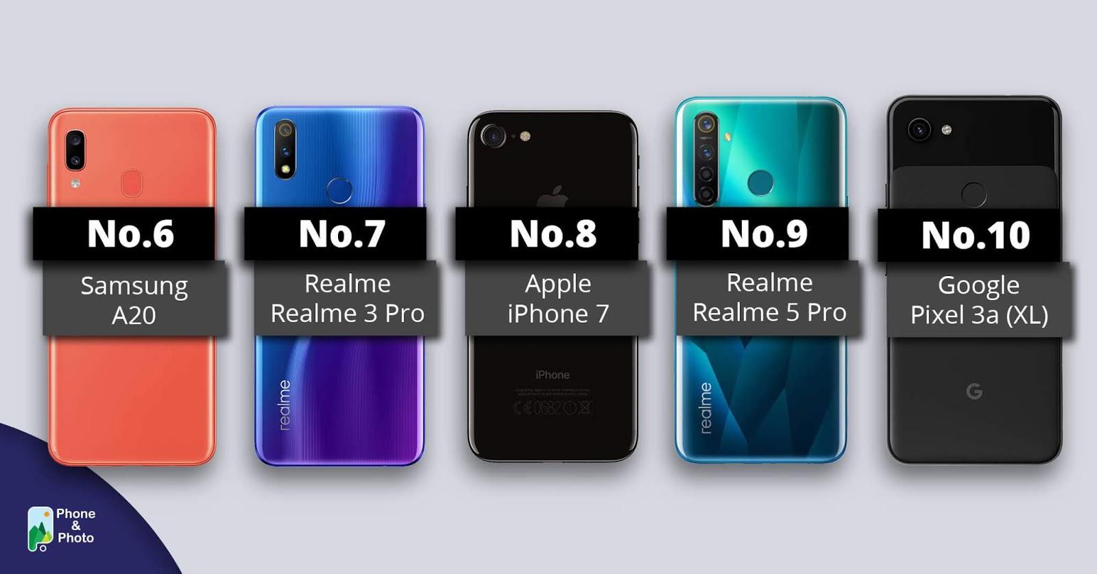 Top 10 Best Camera Phone of Feb. 2020 Under USD 500_Top 6~Top 10