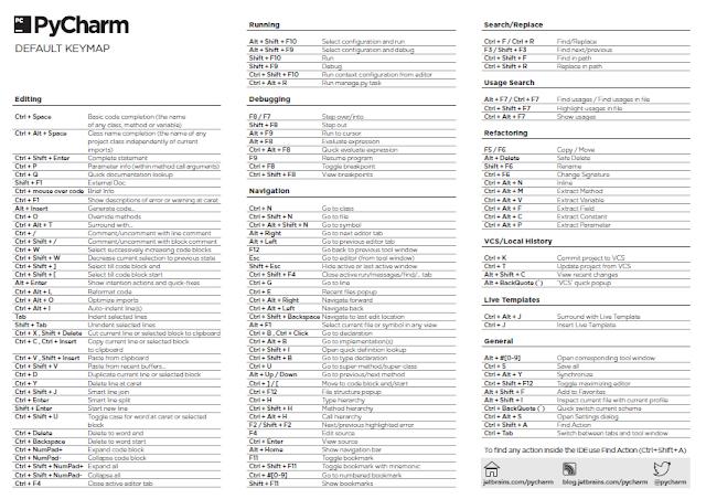 PyCharm Default keymap