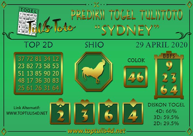 Prediksi Togel SYDNEY TULISTOTO 29 APRIL 2020