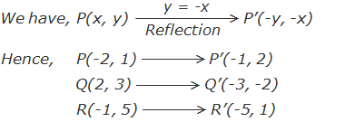 Example 6: Reflection of points P, Q and R about the line y = -x by using formula.