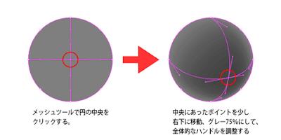 グラデーションメッシュ1