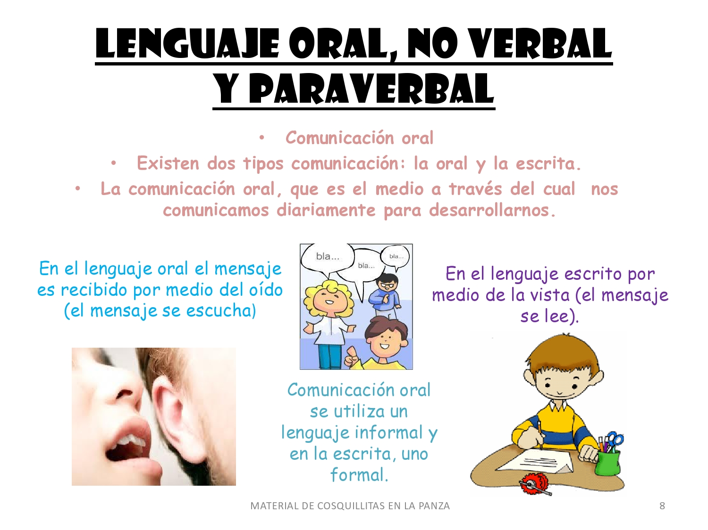 Circuito Del Habla : Circuito de comunicacion del lenguaje » path decorations pictures