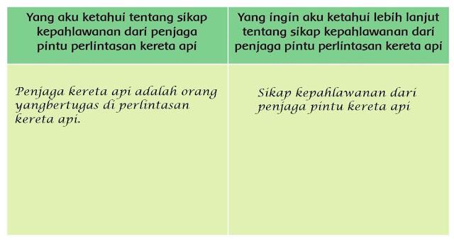 kunci-jawaban-tema-5-kelas-4-halaman-112