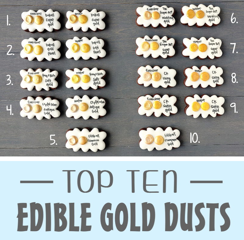 My top ten favorite FDA approved edible gold luster dust examples