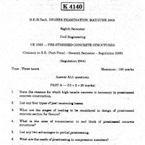 EC6502 Principles of Digital Signal Processing All Past