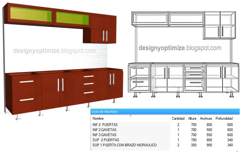 Dise o de muebles madera fabricando cocina lineal de for Muebles de cocina 2 metros