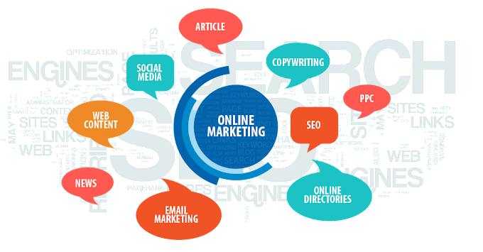 Why Online Marketing is more important than ever?