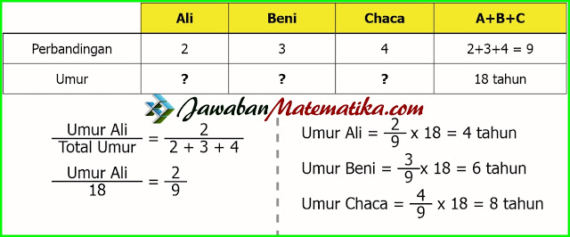 Contoh Soal dan Jawaban Matematika Kelas 5 Halaman 93