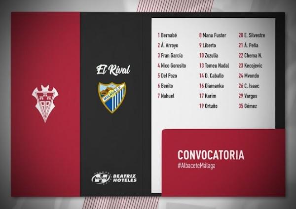 Albacete, convocados ante el Málaga