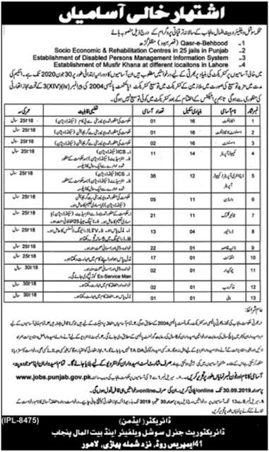 https://www.jobspk.xyz/2019/09/social-welfare-and-bait-ul-maal-punjab-jobs-2019-apply-online.html?m=1