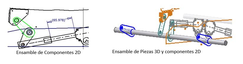 Análisis de Mecanismos 2D