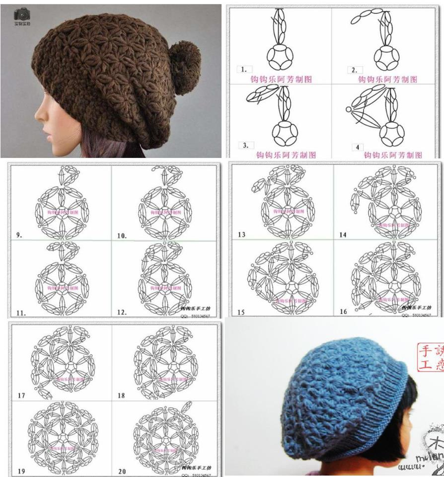 Tutorial y patron gorro crochet patrones crochet - Como empezar a hacer punto paso a paso ...