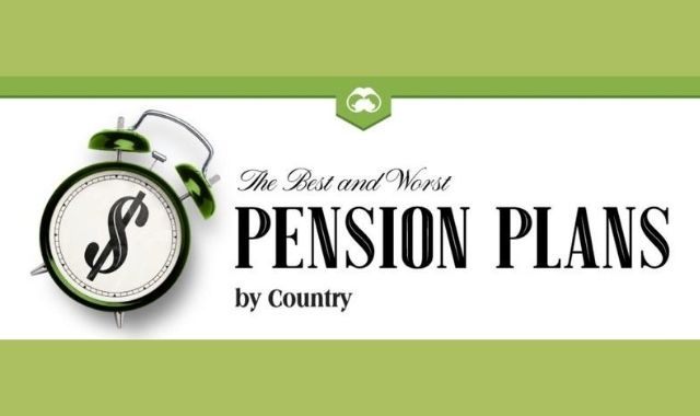 Countries With the Best and Worst Pension Plans