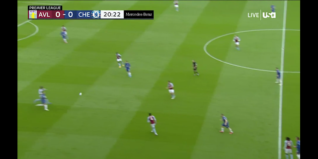 ⚽⚽⚽⚽ Premier League Aston Villa Vs Chelsea Live Streaming ⚽⚽⚽⚽