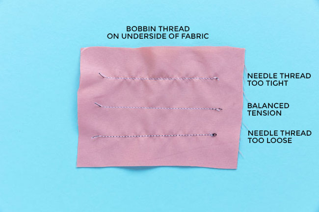 Bobbin thread tension