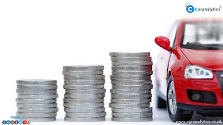 free car finance check