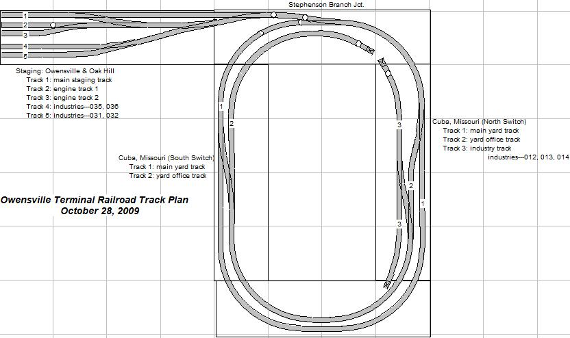 Owensville Terminal Railroad : Past Layouts