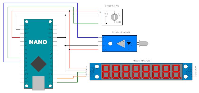 Afișajul MAX7219 conectat la Arduino