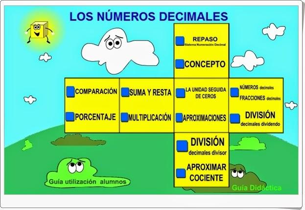 """""""Los números decimales"""" (Aplicación interactiva de Matemáticas de Primaria)"""