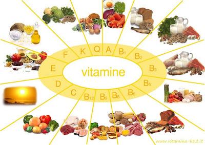 Cung cấp đầy đủ vitamin và khoáng chất