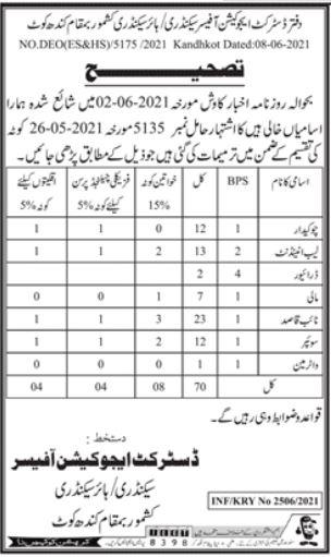 District Education Office Kandhkot Jobs 2021 Latest Advertisement - Education Department Jobs 2021