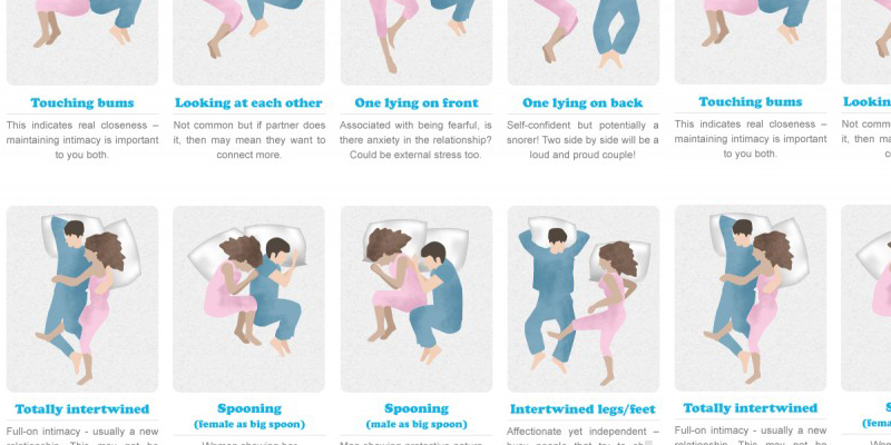 What Does Your Sleeping Position Say About You.The 12 Sleeping Positions What They Say About Us Style