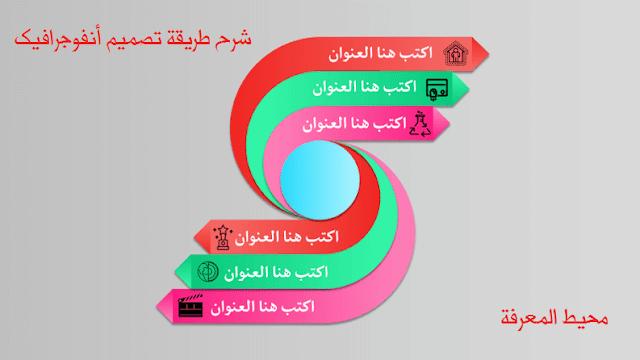 شرح طريقة تصميم أنفوجرافيك