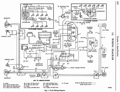 Diagram On Wiring 1956 Ford Truck Electrical Wiring Diagram