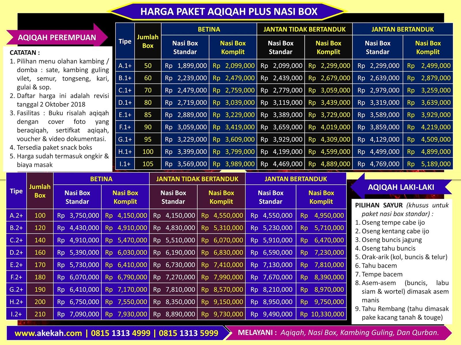 Akikah & Catering Plus Untuk Anak Perempuan Wilayah Megamendung Bogor