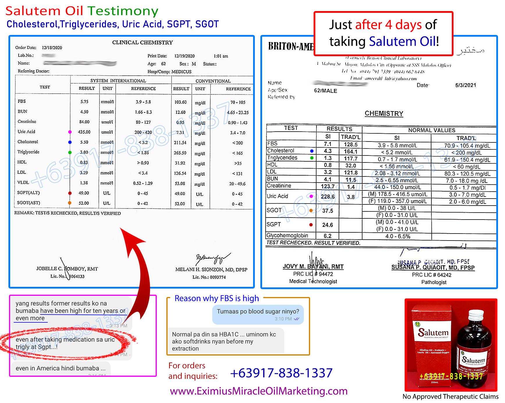 Salutem Oil Cholesterol Triglycerides Uric Acid SGPT SGOT