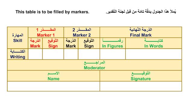 نموذج تدريبي لامتحان الكتابة للغة الانكليزية الفصل الثالث للصف الثامن